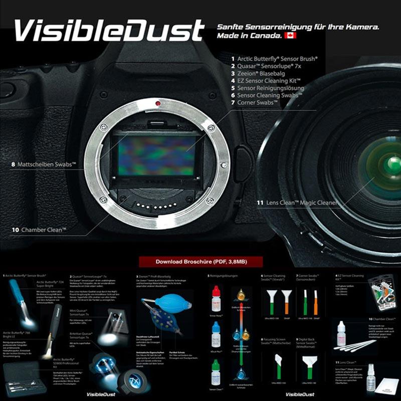 Visible Dust Hurricane Blower