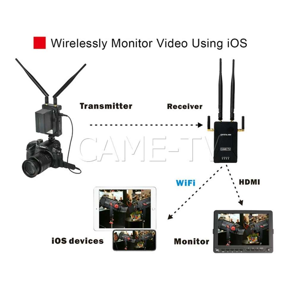 Came-TV Crystal 800 Wireless Transmitter